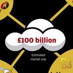 La situación del cloud computing a nivel global – infografía | TIC y educación | Scoop.it