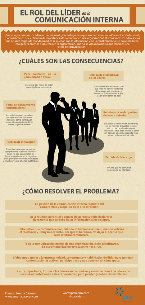 El rol del líder en la Comunicación Interna #infografia #infographic #leadership #rrhh   comunicologos   Scoop.it