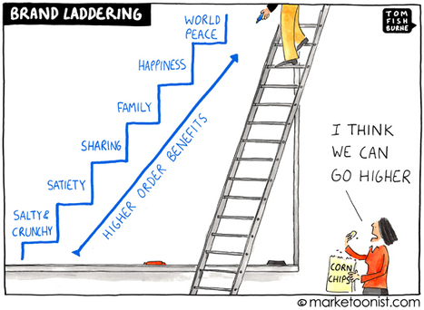 """Brand Laddering"" cartoon 