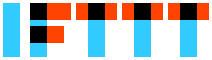 IFTTT: 2 New Gmail Triggers | RSS Circus : veille stratégique, intelligence économique, curation, publication, Web 2.0 | Scoop.it