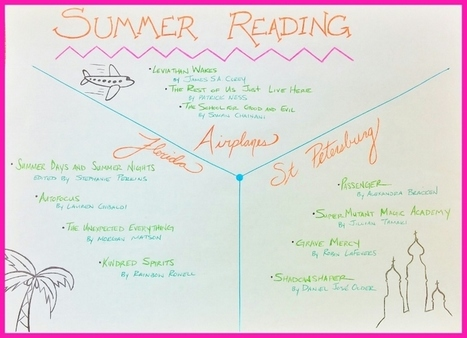 We Love a Good Summer Read - The Hub | Young Adult Novels | Scoop.it