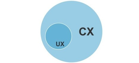 How Does Service Design Relate To CX And UX? - Think customers: The 1to1 Blog | Effective UX Design | Scoop.it