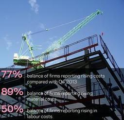 Contractors facing the squeeze as construction costs rise