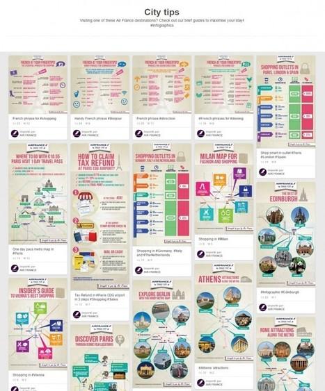 7 façons pertinentes d'utiliser Pinterest pour une marque | Institut Pellerin - Formation | Outils CM, veille et SEO | Scoop.it