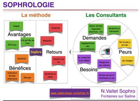 Parlons Sophrologie… | Nathalie Vallet Sophrologue à Lyon | Relaxation Dynamique | Scoop.it