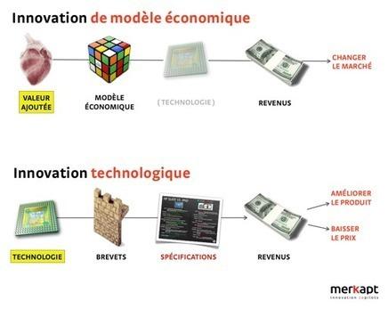 Apportez-vous une solution à un problème critique ? - Merkapt | Strategy and Business Development | Scoop.it