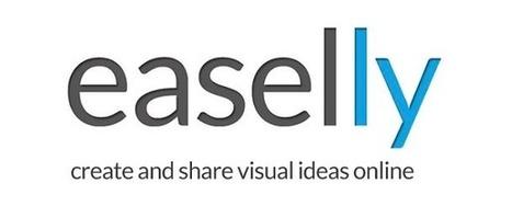 2 herramientas para crear infografías | Biblioteca Escolar | Scoop.it