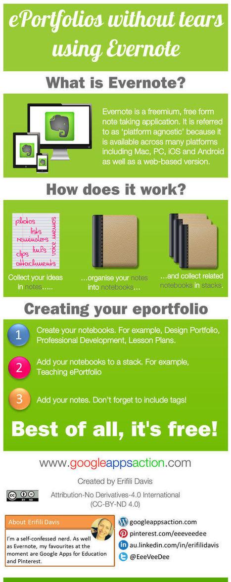 come creare un ePortfolio usando Evernote - ePortfolios without tears using Evernote | AulaMagazine Scuola e Tecnologie Didattiche | Scoop.it