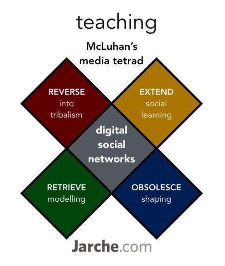 """modelling is the best way to teach"" 