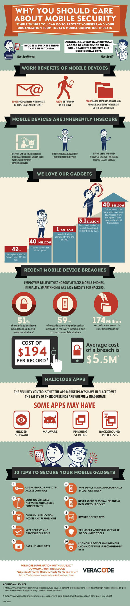 Why You Should Care About Mobile Security [INFOGRAPHIC] | Integrating Technology in the Classroom | Scoop.it
