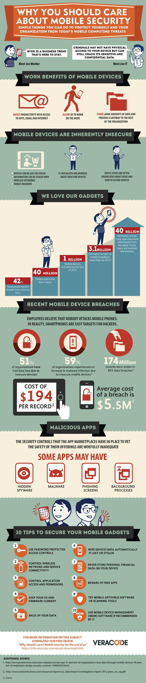 Why You Should Care About Mobile Security [INFOGRAPHIC] | SENSES project: Assembling your digital toolkit | Scoop.it