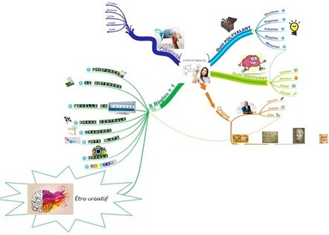 Le Mind mapping : quelques explications | Medic'All Maps | Scoop.it