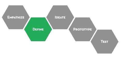 Comment bien définir le problème à résoudre avec le Design Thinking » OT-Lab | Design Thinking | Scoop.it