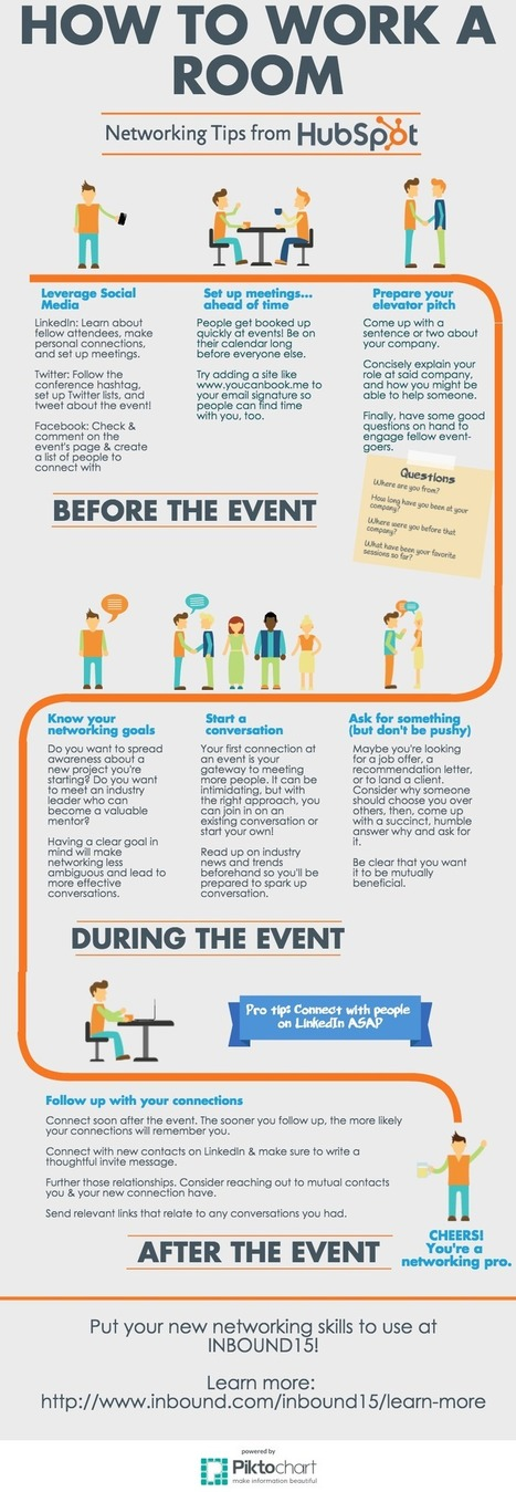 How to Work the Room at Your Next Networking Event #Infographic | MarketingHits | Scoop.it