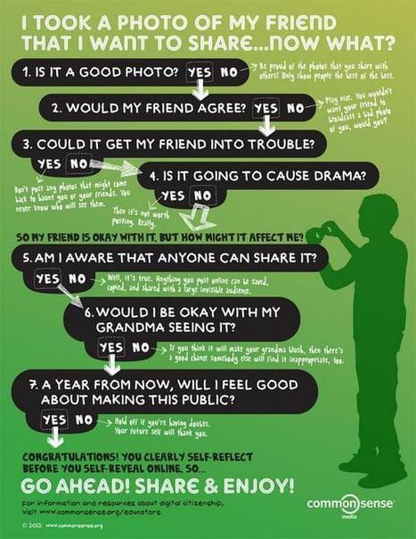 Tweet from @4SaferInternet | Cyberbullying Prevention | Scoop.it