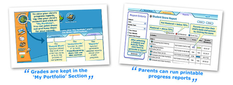 How to Home School Guide by Time4Learning   Homeschool Resources   Scoop.it