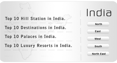 Indian Holiday & Tours Packages,Travel India - Fli-ghts.com | Tours and Travels | Scoop.it