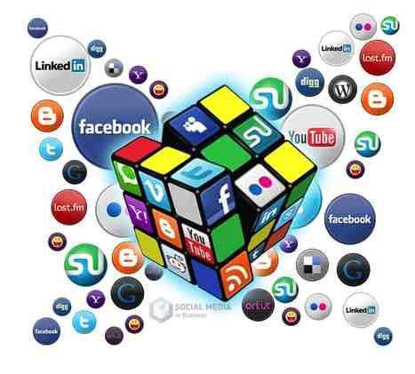 Les médias sociaux : plus présents dans le processus d'achat des Québécois | Les bibliothèques | Scoop.it