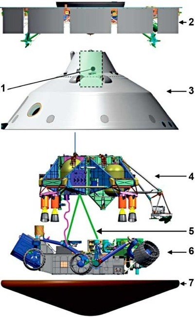 The main components in Mars Science Laboratory | VIM | Scoop.it
