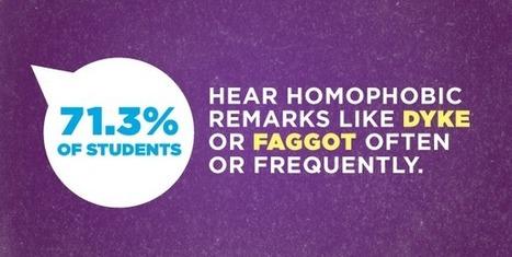 Spirit Day 2012: Anti-LGBT Bias Hurts Youth | Fenway Focus | Bullying in the LGBTQIA community | Scoop.it