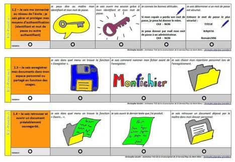 Un outil pour les élèves afin de faire vivre le B2i dans l'école | Time to Learn | Scoop.it