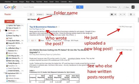 How to Leverage Google Reader for Guest Post Opportunities and Blogger Outreach | SEO, SEM & Social Media NEWS | Scoop.it