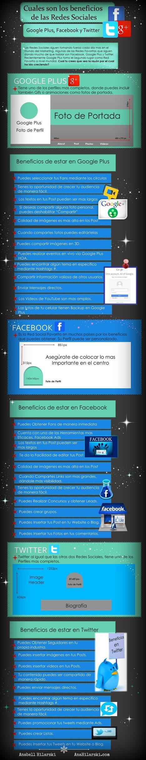Beneficios de estar en Twitter - FaceBook y Google + #infografia #infographic #socialmedia   Seo, Social Media Marketing   Scoop.it