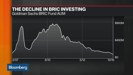 Is BRIC Investing Losing Its Appeal? - Bloomberg | stock market | Scoop.it