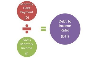 Understanding What Debt-to_income Ratio Means | Approved to offer credit counseling & debt management in New Jersey | Scoop.it