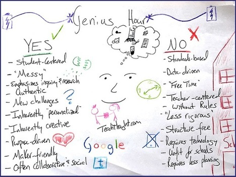 What Is Genius Hour? - | School Library Advocacy | Scoop.it