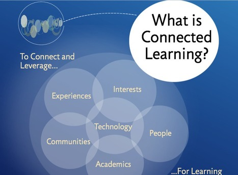 Connected Learning | Learning Technologies | Scoop.it