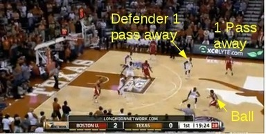 Basketball Viewer's Guide to Man-to-Man Defense - Burnt Orange Nation | Fundamentals of Basketball | Scoop.it
