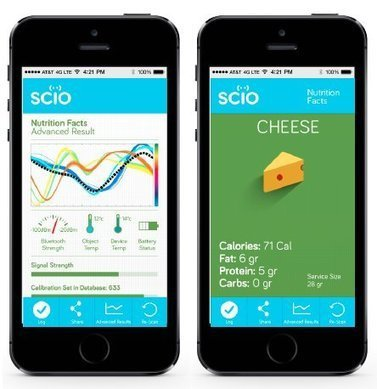 This Tiny Scanner Will Tell You Exactly What Is In Your Food | Tu es ce que tu manges ! | Scoop.it