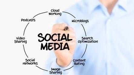 "Erfolgreich in Social CRM einsteigen - Computerwoche | ""Soziales CRM"" | Scoop.it"