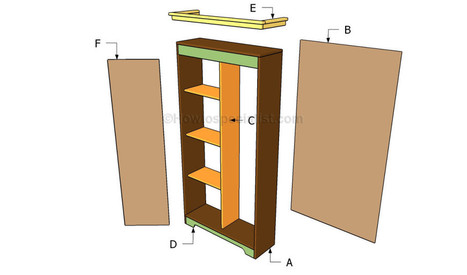 How to build an armoire wardrobe | HowToSpecialist - How to Build, Step by Step DIY Plans | furniture | Scoop.it