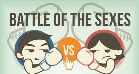 Presencia en la Redes Sociales, Mujeres vs Hombres | Redes sociales | Scoop.it