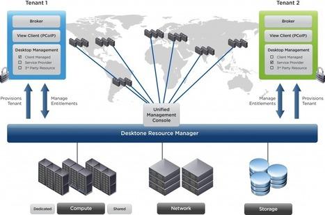 DaaS Industry Heating Up   VMware Company Blog - VMware Blogs   DaaS   Scoop.it