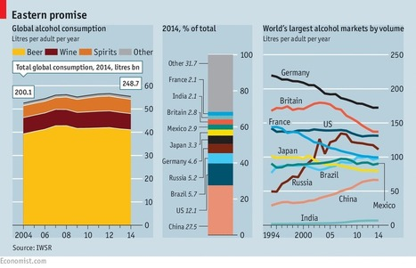 Booze around the world | Alcohol & other drug issues in the media | Scoop.it