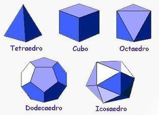 Los cinco sólidos Pitagoricos: asterion | Geometría | Scoop.it