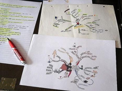 Mind Mapping | Blog Apprendre à apprendre | Cartes mentales | Scoop.it