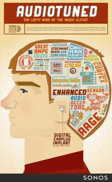 Inside The Mind Of The Music Elitist [INFOGRAPHIC] | MUSIC:ENTER | Scoop.it