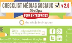 La checklist du community manager | Les Outils du Community Management | Scoop.it
