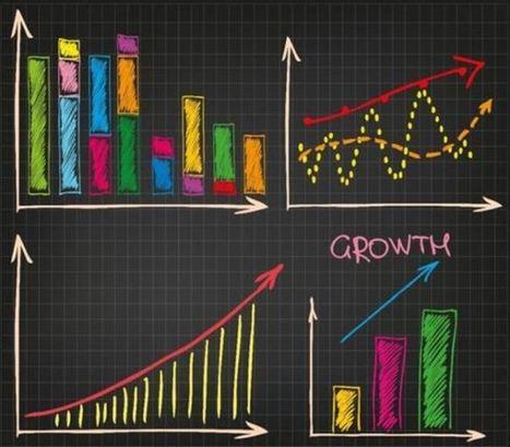Google Analytics 101 | SEO | Scoop.it