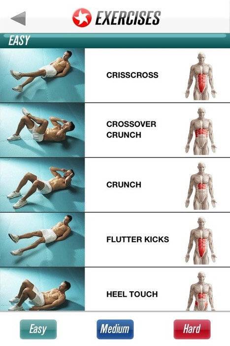 Here is the full Ab Workout if anyone was interested - Imgur | Health and fitness | Scoop.it