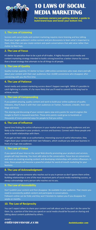 Las 10 leyes del Social Media Marketing #infografia #infographic #socialmedia | Wallet Digital - Social Media, Business & Technology | Scoop.it
