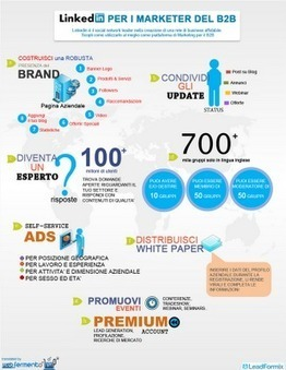 8 modi per utilizzare meglio Linkedin in un info-grafico | Social media culture | Scoop.it