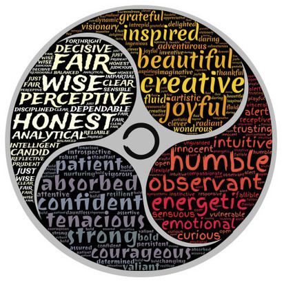 7 cosas a tener en cuenta cuando nos sentimos desanimados y derrotados | LOS 40 SON NUESTROS | Scoop.it
