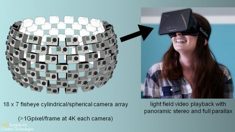 Light fields – the future of VR-AR-MR | Embodied Zeitgeist | Scoop.it