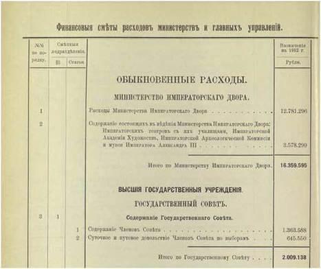 Анна Сакоян: BudgetApps: современное и историческое - ПОЛИТ.РУ | Открытые Знания | Scoop.it