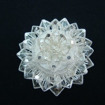 Handicrafts Online USA   Buy Online: Indian Products, Dresses, Sarees – NriBestBuy   Scoop.it